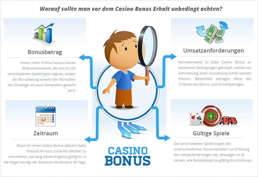 casinos willkommensbonus ohne einzahlung